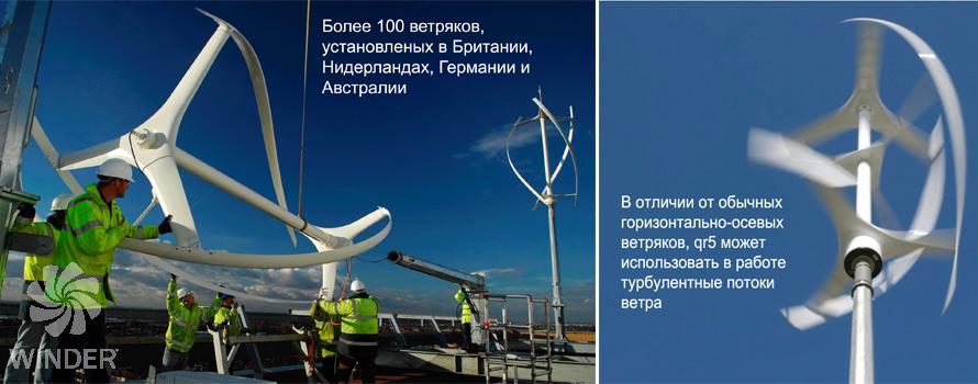Ветрогенератор своими руками мощность 414