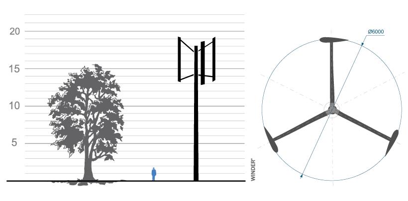 Вертикальноосевой ветрогенератор 10 кВт Fairwind