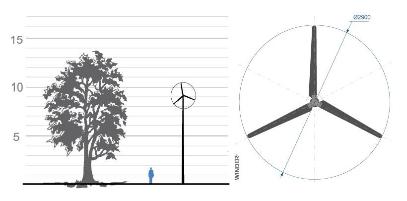 ветрогенератор 1.2 кВт
