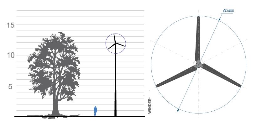 Ветрогенератор 2 кВт Е21 Windelectric