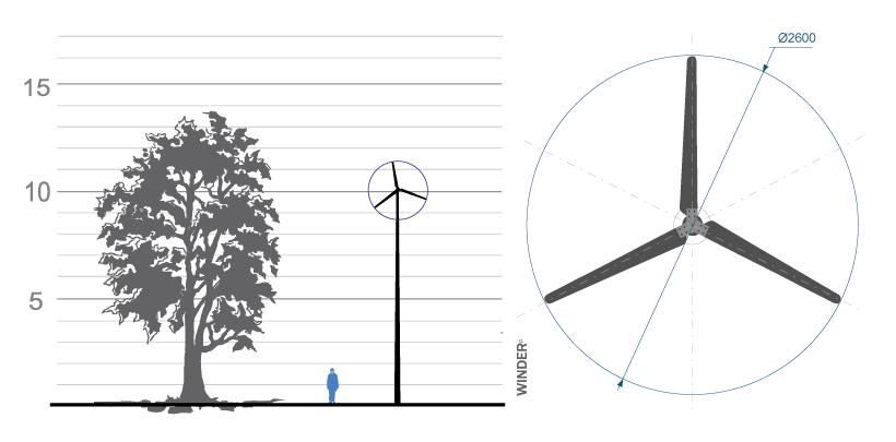 Ветрогенератор Winder 600Вт t06