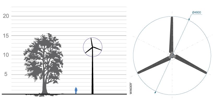 Ветрогенератор 7 кВт Е70 Windelectric